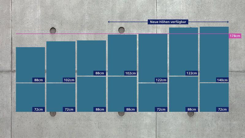 Siemens Kühlschrank Hyperfresh : Modularfit von siemens der küchenladen küchen küchenstudio