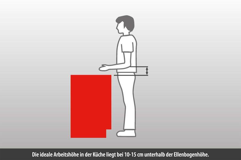 küche arbeitshöhe der küchenladen küchen küchenstudio euskirchen